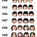 A Beatles története - frizurákban