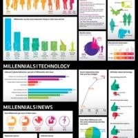 Y generáció - a jövő nemzedéke