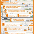 13 közösségi média marketing trend 2013-ra