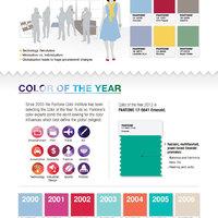 A szín ünnepe - 50 éves a Pantone skála