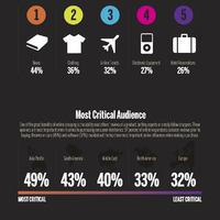 Online vásárlás a világ körül