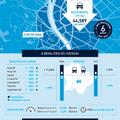 Különbség a dugódíj és a sarc között – infografika