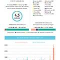 Igazságtalan-e a sporttámogatás Magyarországon? – infografika