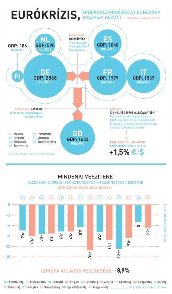 vh-2012-07-01-eurokrizis_1341232910.jpg_600x1025