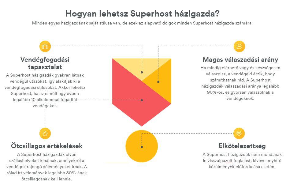 superhost1.jpg