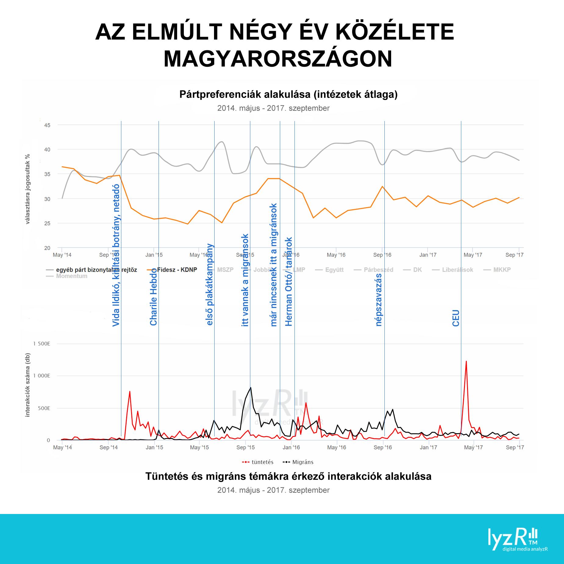 4ev_kozelet_lyzr.png