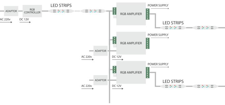 rgb-amp-parallel-uk.png