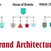 معماری برند Brand Architecture