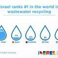 Izrael a vízgazdálkodás innovációs központja