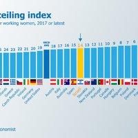 A nők fontos szereplői az izraeli gazdaságnak