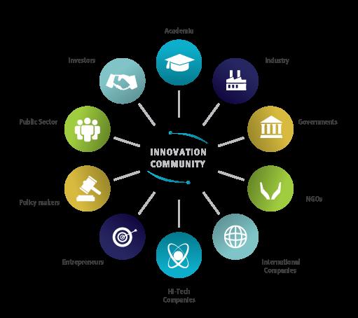 israel_innovation_community.png