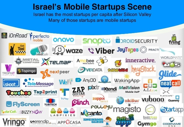israels_mobile_startup_scene.jpg