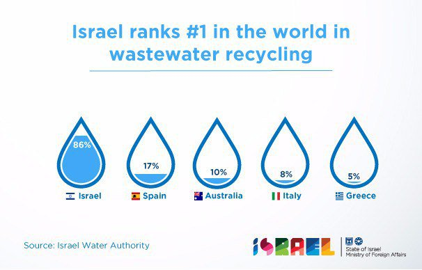 water_recycling.jpg