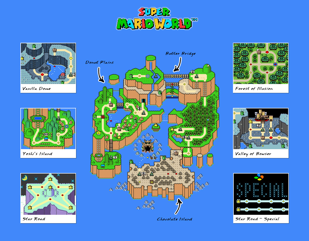 A legjobbak legjobbja Super Mario World FULL MAP