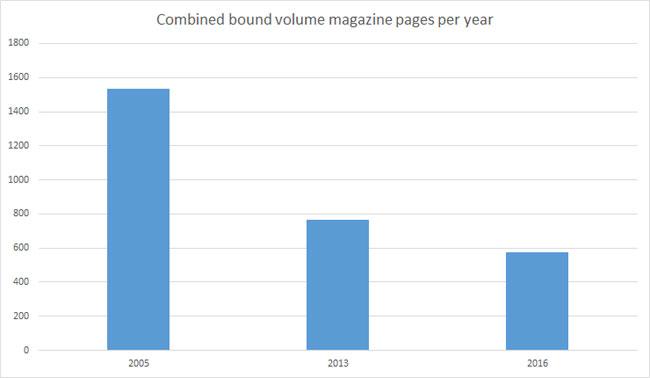 combined-bound-volume.jpg