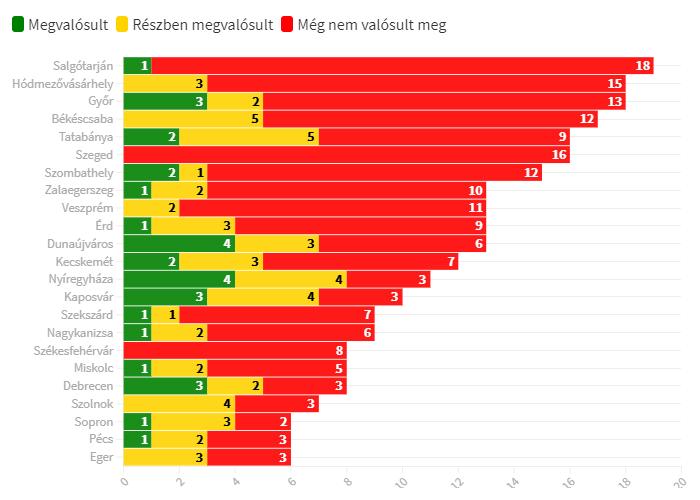 mvp_megvalosulas_2020_1.png