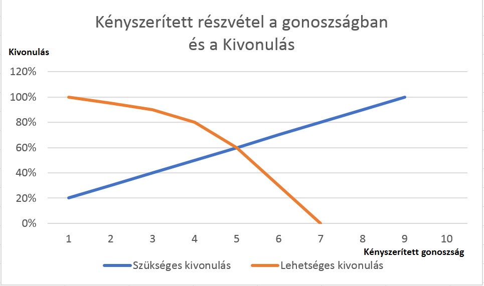 kivonulas_abra_1.png