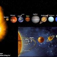 A Mars-utazás és Mars kolónia problémái [29.]