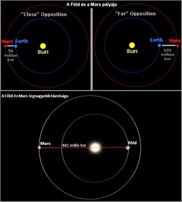 mars_earth_pozition.jpg