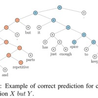 Jobb szentimentelemzés deep learning használatával