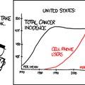 Ráfázhatsz a big data elemzésével!