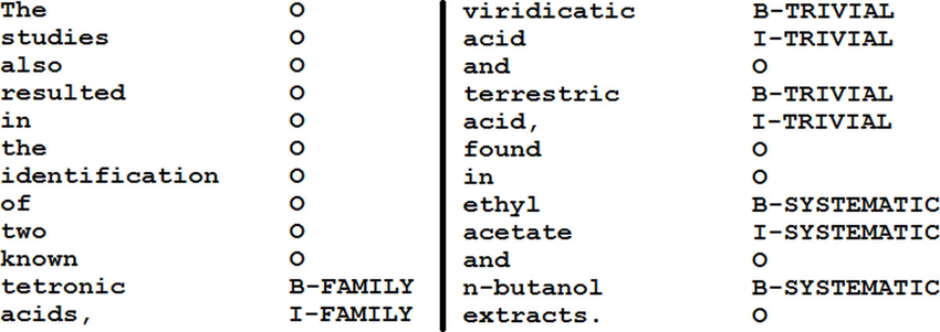 figure-1-example-of-how-chemical-entity-class-names-are-tagged-by-chener-using-the-iob.png