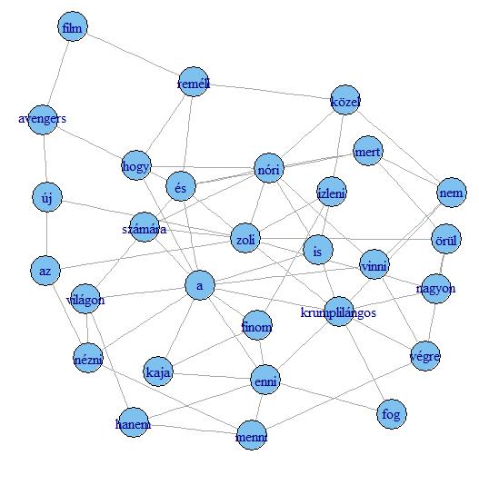 pelda_graf_1.png
