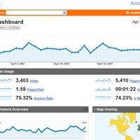 Google Analytics újítások