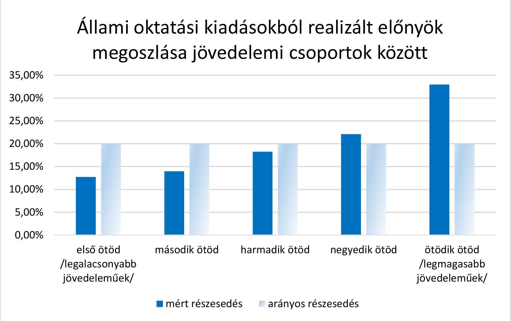 graf_gazd.jpg