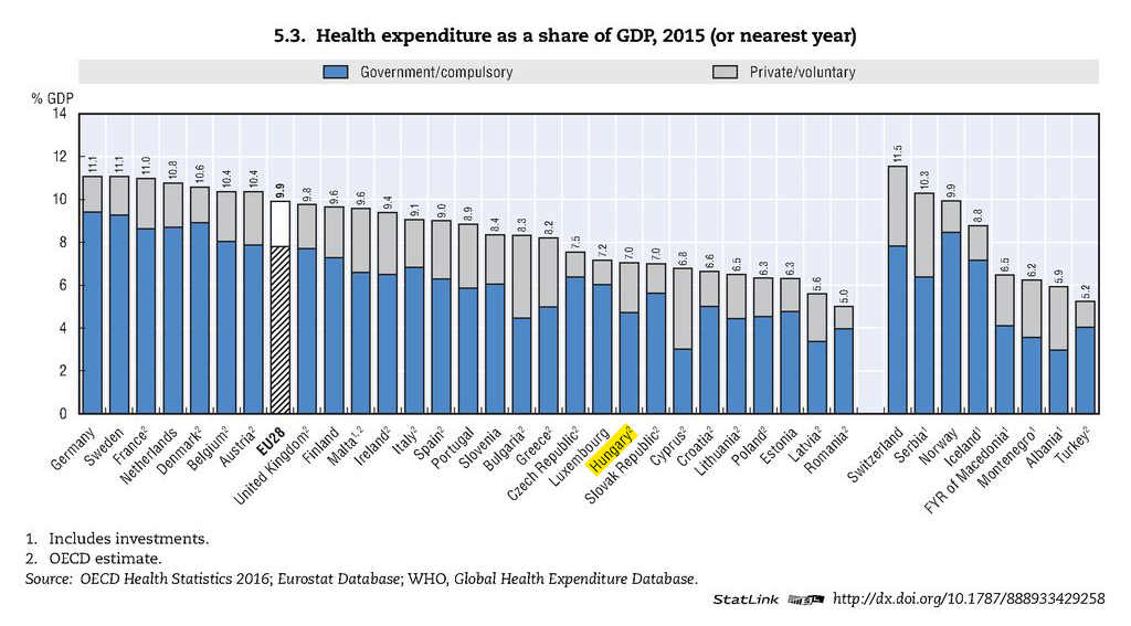 health-expenditure-as-a-share-of-gdp-2015.png