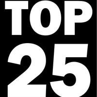 RePEc top 25% (2013. május)