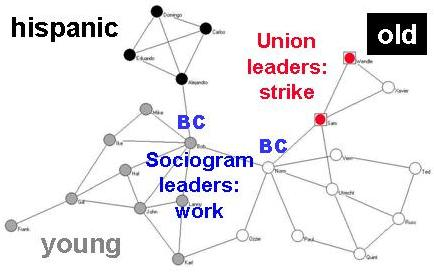 strike-network.jpg