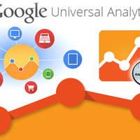 Google Analytics-t hozzáadása Wordpress-hez