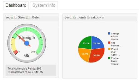 security-points-score-system.png