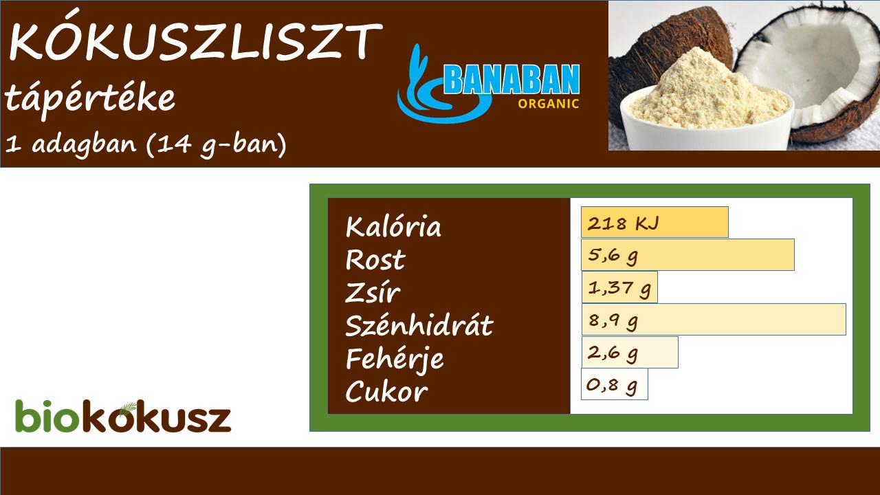 kokuszliszt_2.png