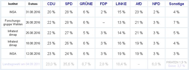 mecklenburg-vorpommern.png
