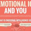 Szupererő a munkaerőpiacon – avagy az érzelmi intelligencia fontosabb, mint gondolnád