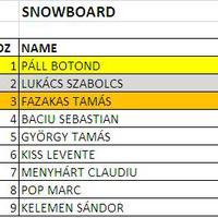 EREDMÉNYEK - REZULTATE 2015 - SNOWBOARD