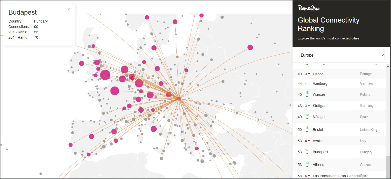 city-connectivity-map.jpg
