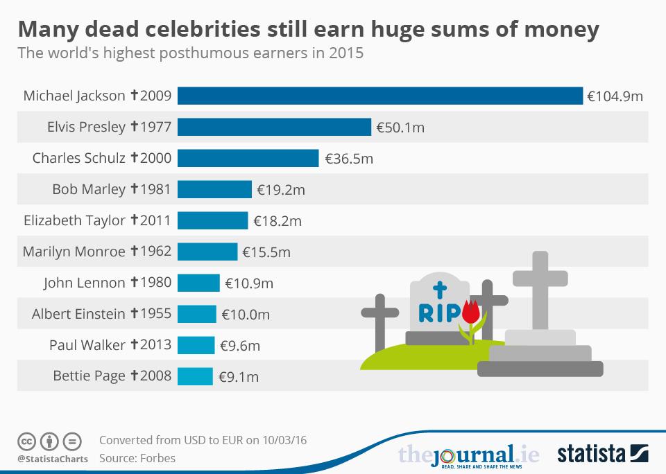 dead_celebrities.jpg