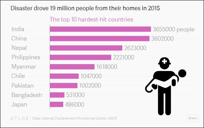 disaster-refugee-2015.jpg