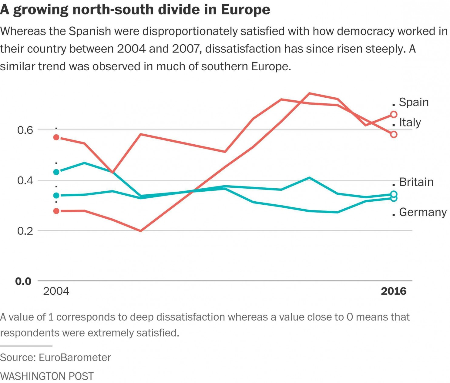 eu-democracy-dissatisfaction-graph.jpg