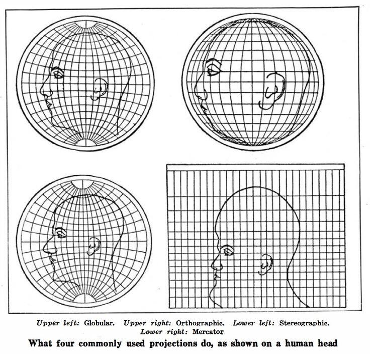head-projection.jpg