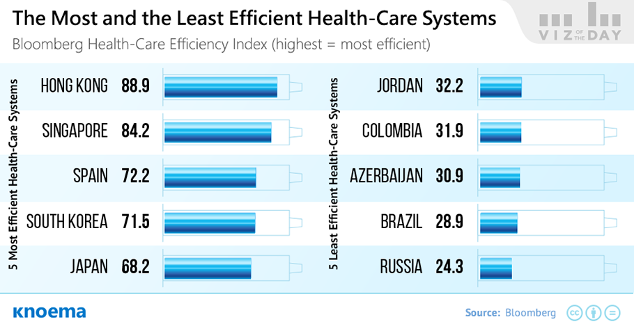 health-care_efficiency_around_the_world.png