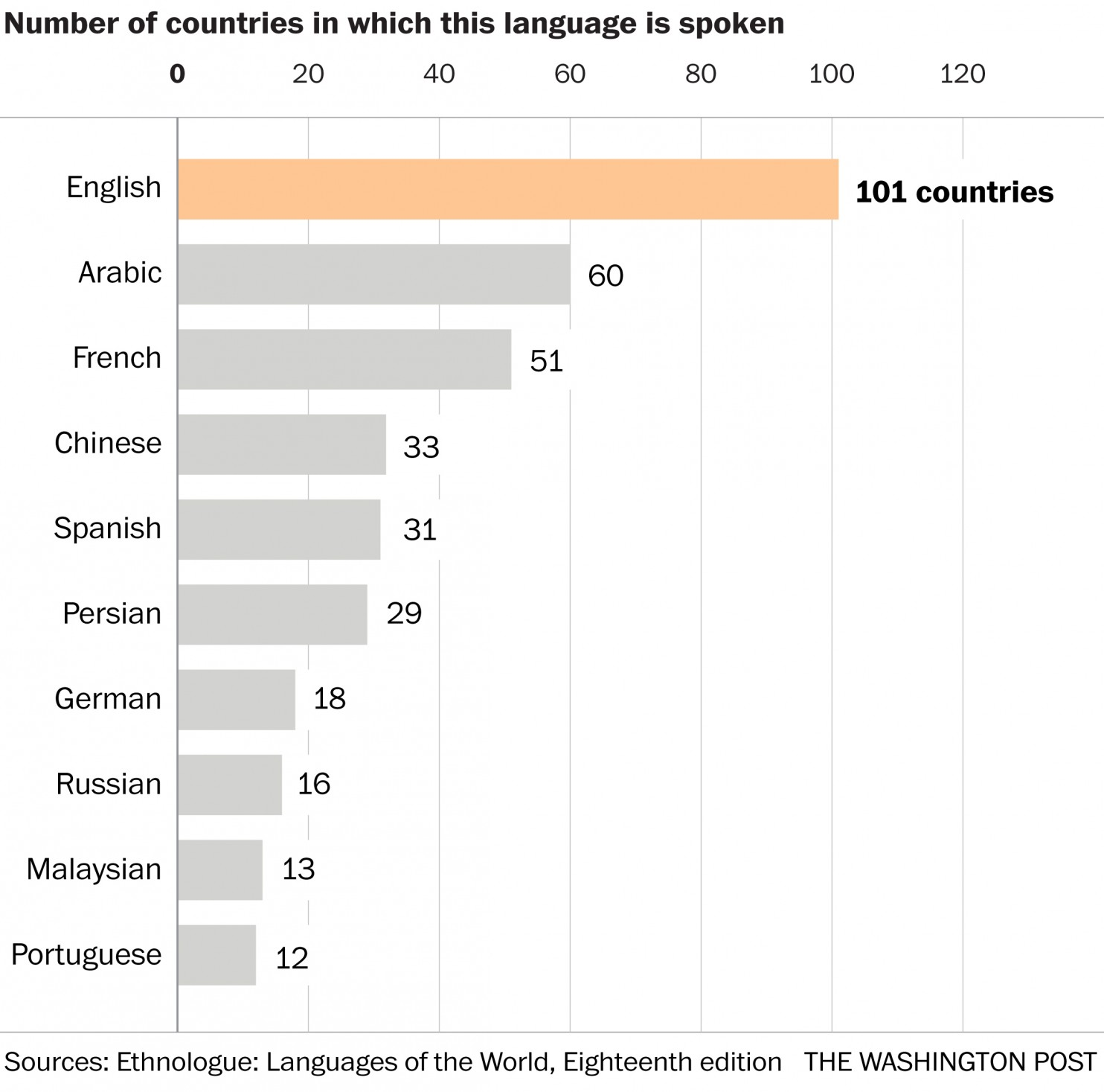 language-countries.jpg