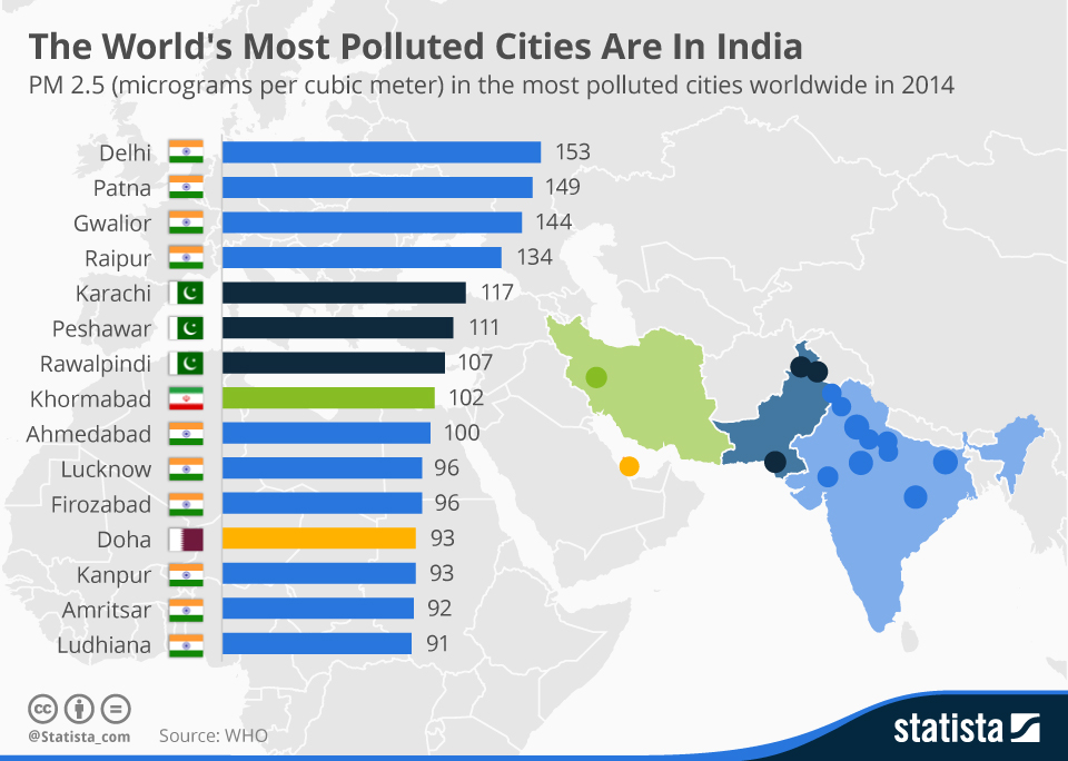 most_polluted_cities_are_in_india_n.jpg
