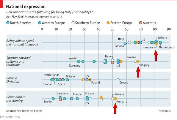 nationalism-chart.jpg