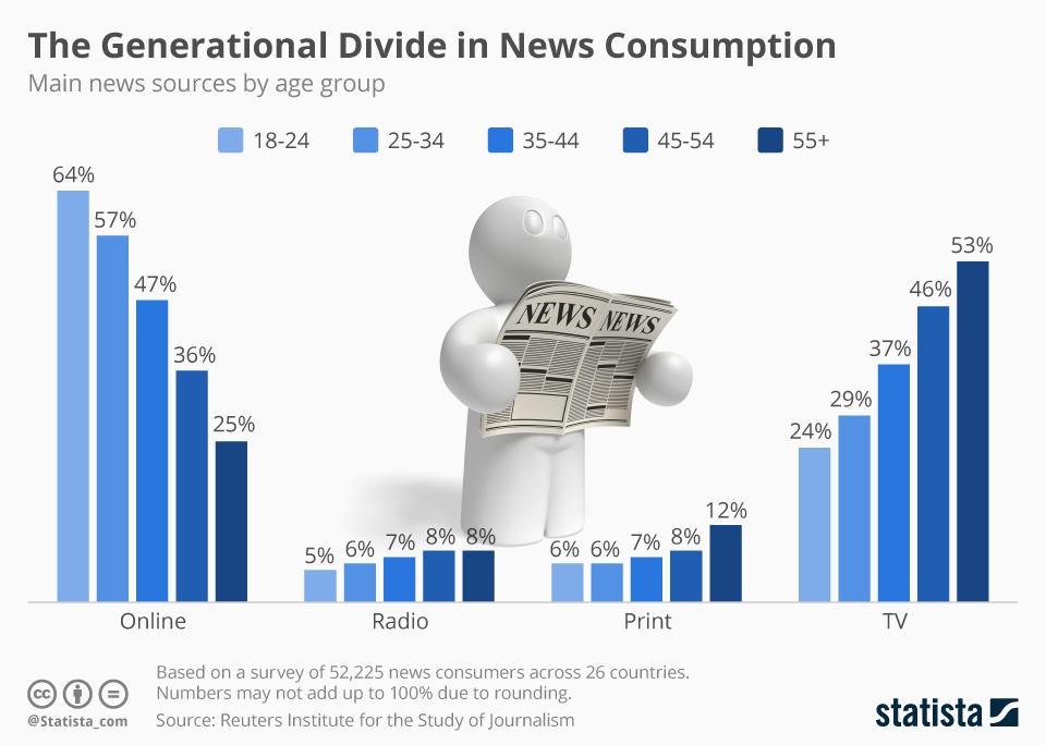news-generation-gap.jpg