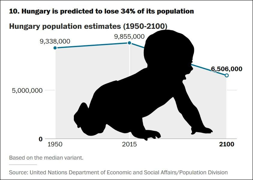 population-hungary1.jpg