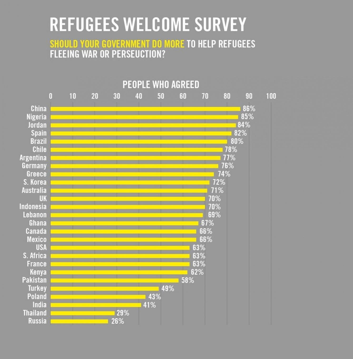 wp-refugees1jpg.jpg